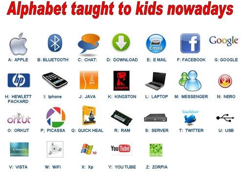 new Alphabet got to learn