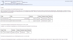 Paypal email 300x165 PayPal rewards Pakistani student Rafay Baloch for reporting Bugs (Command Execution Vulnerability)